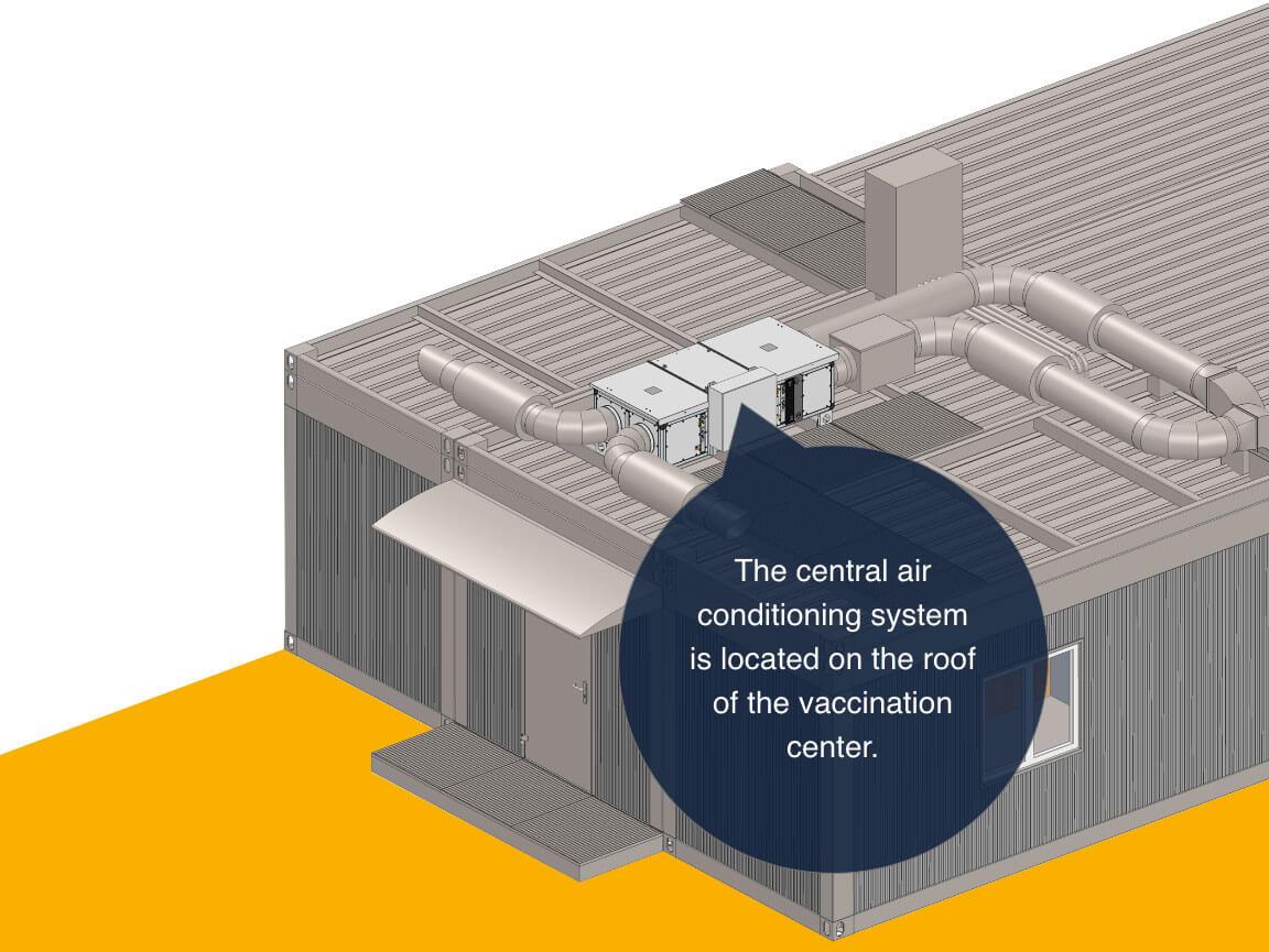 Centrální vzduchotechnická jednotka od Luwex